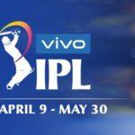 IPL14 2021 Cricket Prediction